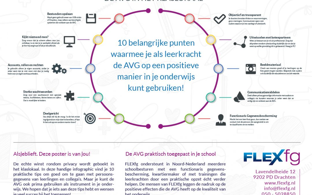 10 AVG-tips voor het onderwijs